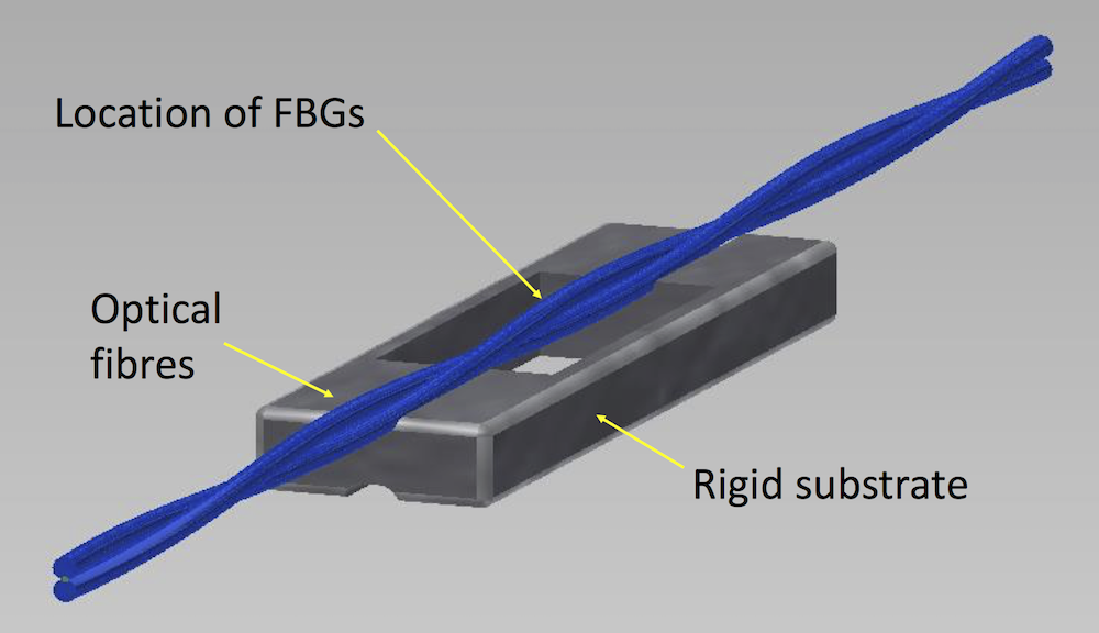 A schematic of the patented temperature compensated FBG transducer
